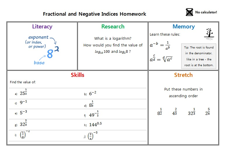 Mathematics pret homeworks Number – Fractional and Negative Indices Worksheet